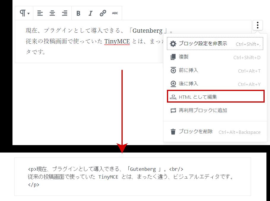 投稿画面:HTMLで編集