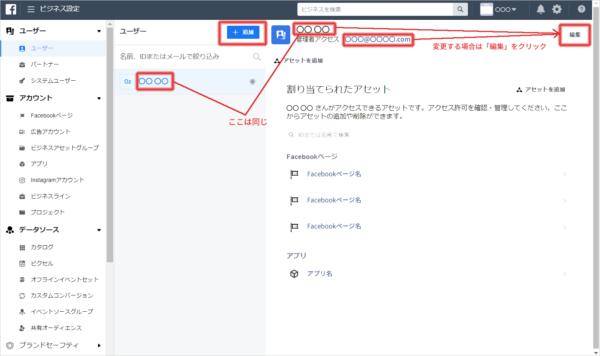 「ユーザー」情報画面が表示されます