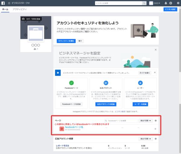 Facebookビジネスマネージャの管理画面